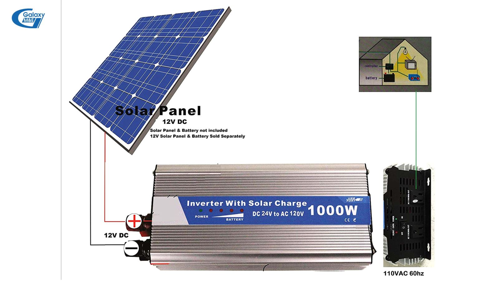 For each system, there will be different types of inverters of different manufacturers.