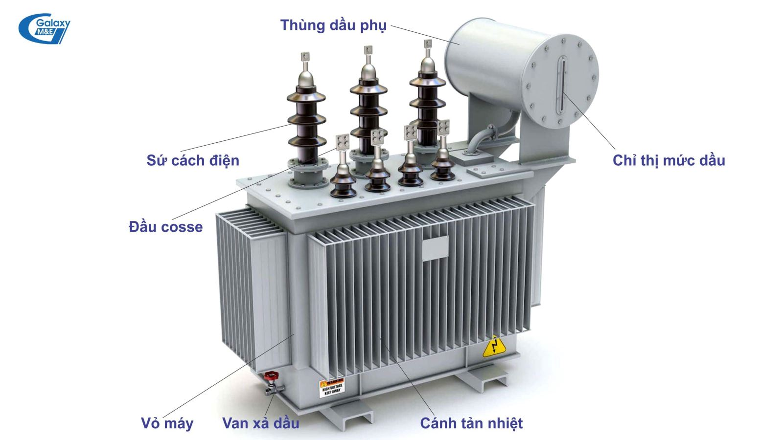 Typical design of a 3-phase open-type transformer.
